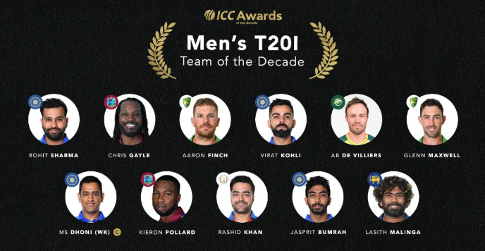 This picture shows the playing XI in the T20I format chosen by the ICC. Notably, they have chosen Bumrah, whose stats are comparatively lower than Pakistan's Umar Gul, who still tops the list of all-time T20I bowlers