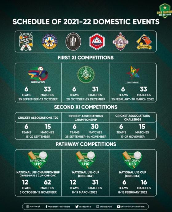 domestic schedule 1 1