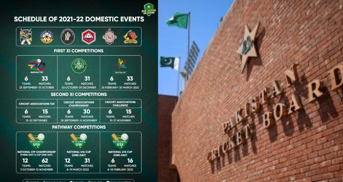 PCB announces 2021-22 domestic cricket schedule